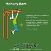 Monkey-Bars—Signage
